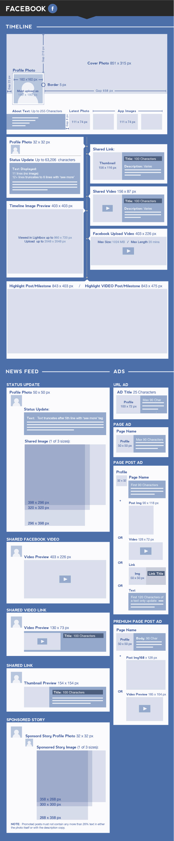 Facebook - A Complete Social Media Image Size Guide [INFOGRAPHIC] - PSW Group Blog
