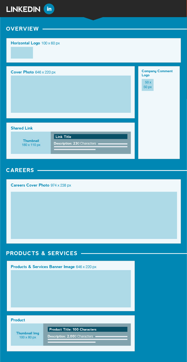 LinkedIn - A Complete Social Media Image Size Guide [INFOGRAPHIC] - PSW Group Blog