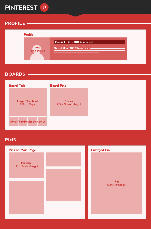 Pinterest - A Complete Social Media Image Size Guide [INFOGRAPHIC] - PSW Group Blog