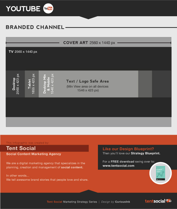 Youtube - A Complete Social Media Image Size Guide [INFOGRAPHIC] - PSW Group Blog