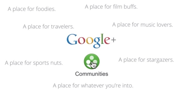 Google+ Communities allow you to build or join groups of people with similar interests